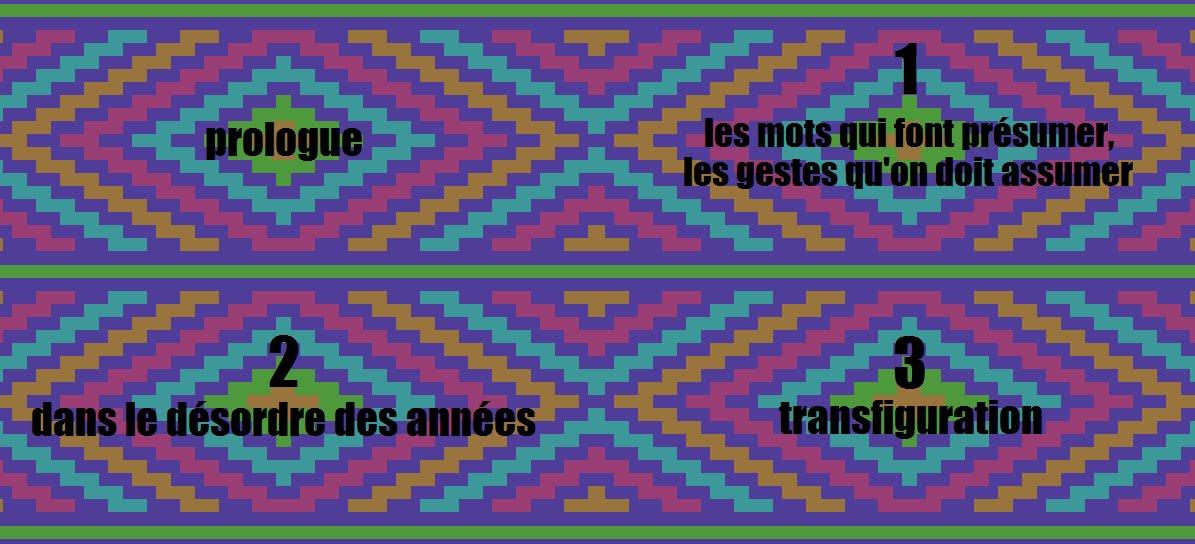 prologue, lesmotsetlesgestes, dansledesordredesannees, transfiguration
